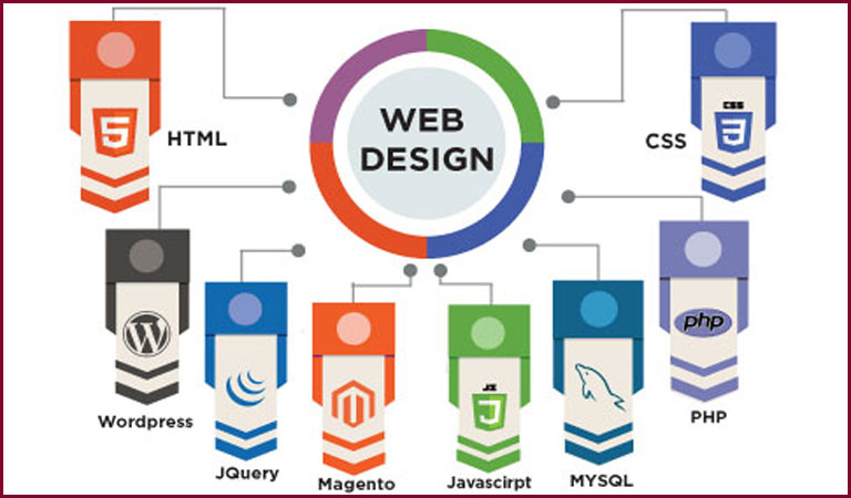 reuired web developers immediately for u r web services